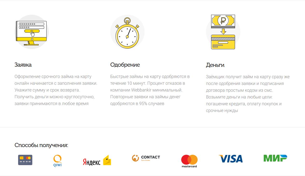 Кредиты райффайзен банка физическим лицам калькулятор